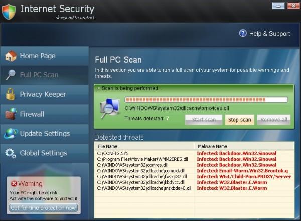 Internet Security malware