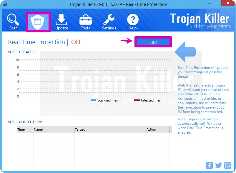 Enable protection by Anti-Malware