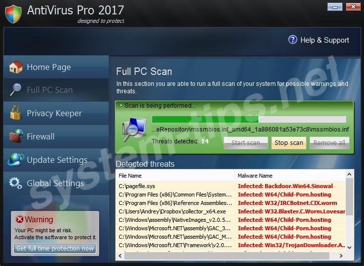 AntiVirus Pro 2017 hoax