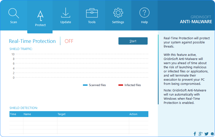 Enable protection by Plumbytes AntiMalware