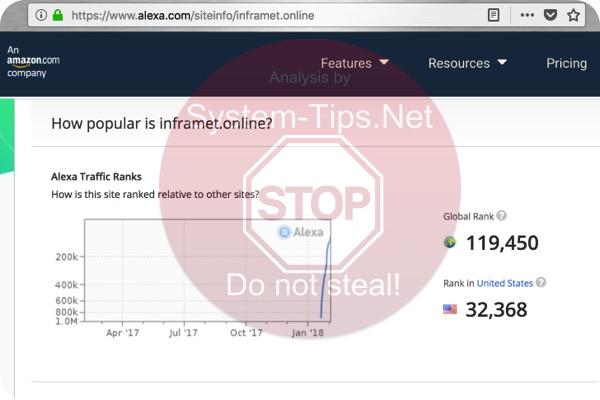 Inframet.online ranking on Alexa